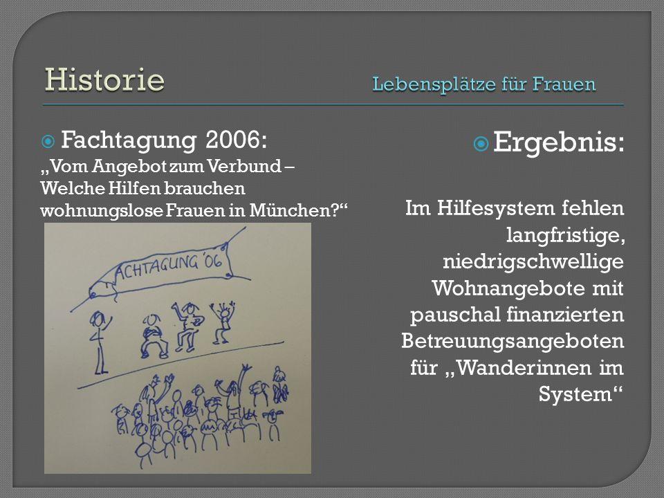 """ Fachtagung 2006: """"Vom Angebot zum Verbund – Welche Hilfen brauchen wohnungslose Frauen in München  Ergebnis: Im Hilfesystem fehlen langfristige, niedrigschwellige Wohnangebote mit pauschal finanzierten Betreuungsangeboten für """"Wanderinnen im System"""