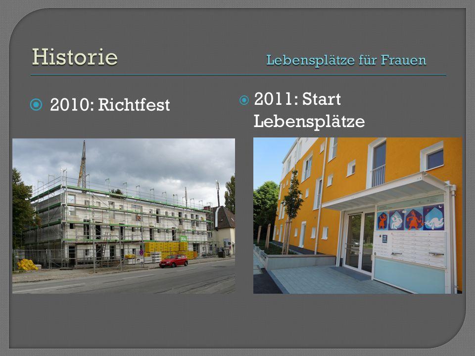  2010: Richtfest  2011: Start Lebensplätze