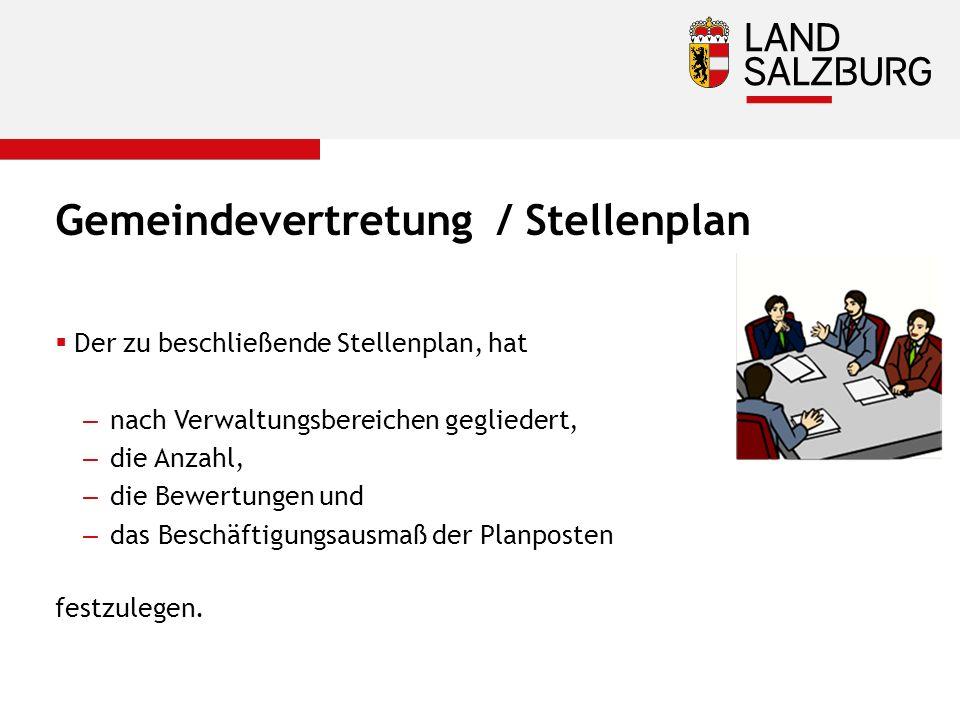 Gemeindevertretung / Stellenplan  Der zu beschließende Stellenplan, hat – nach Verwaltungsbereichen gegliedert, – die Anzahl, – die Bewertungen und – das Beschäftigungsausmaß der Planposten festzulegen.