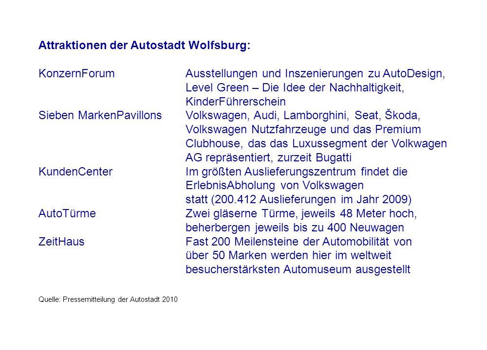Attraktionen der Autostadt Wolfsburg: KonzernForum Ausstellungen und Inszenierungen zu AutoDesign, Level Green – Die Idee der Nachhaltigkeit, KinderFührerschein Sieben MarkenPavillons Volkswagen, Audi, Lamborghini, Seat, Škoda, Volkswagen Nutzfahrzeuge und das Premium Clubhouse, das das Luxussegment der Volkwagen AG repräsentiert, zurzeit Bugatti KundenCenter Im größten Auslieferungszentrum findet die ErlebnisAbholung von Volkswagen statt (200.412 Auslieferungen im Jahr 2009) AutoTürme Zwei gläserne Türme, jeweils 48 Meter hoch, beherbergen jeweils bis zu 400 Neuwagen ZeitHaus Fast 200 Meilensteine der Automobilität von über 50 Marken werden hier im weltweit besucherstärksten Automuseum ausgestellt Quelle: Pressemitteilung der Autostadt 2010