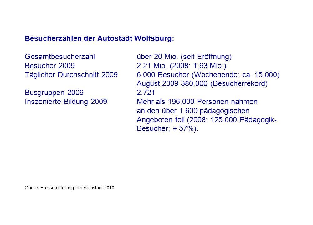 Besucherzahlen der Autostadt Wolfsburg: Gesamtbesucherzahl über 20 Mio.