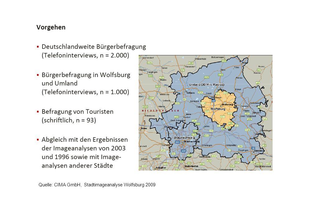 Quelle: CIMA GmbH, Stadtimageanalyse Wolfsburg 2009