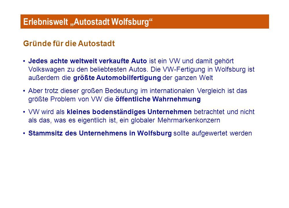Entstehung Schon im Jahr 1994 gab es erste Überlegungen, wie man den Standort Wolfsburg aufwerten könnte Bewerbung Hannovers für die EXPO stellte das auslösende Moment.