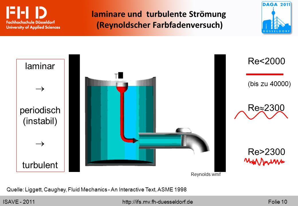 ISAVE - 2011 http://ifs.mv.fh-duesseldorf.de Folie 10 laminare und turbulente Strömung (Reynoldscher Farbfadenversuch) Quelle: Liggett, Caughey, Fluid Mechanics - An Interactive Text, ASME 1998 laminar  periodisch (instabil)  turbulent Re<2000 (bis zu 40000) Re  2300 Re>2300 Reynolds.wmf