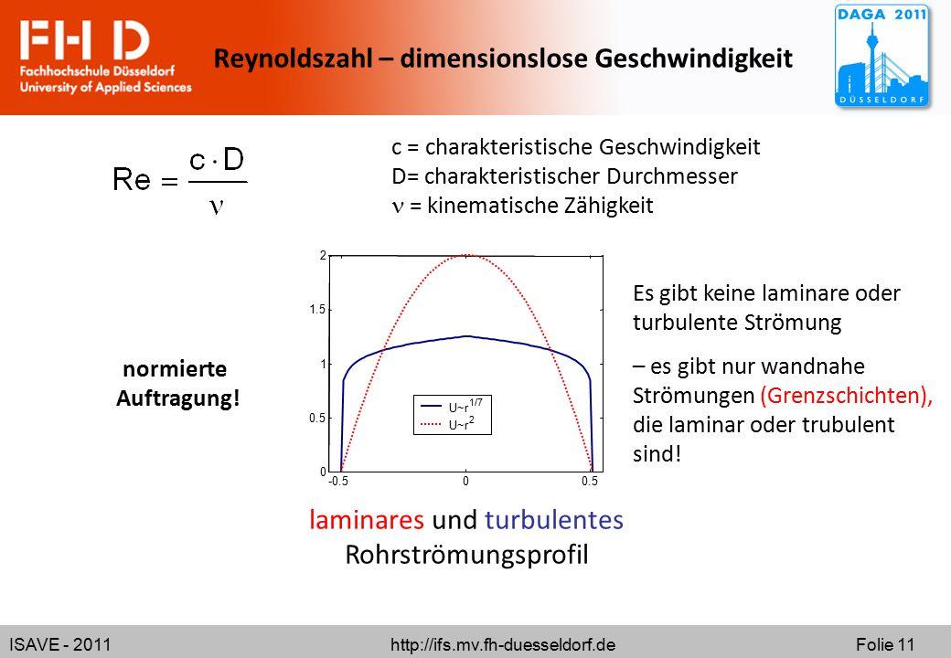 ISAVE - 2011 http://ifs.mv.fh-duesseldorf.de Folie 11 Reynoldszahl – dimensionslose Geschwindigkeit c = charakteristische Geschwindigkeit D= charakteristischer Durchmesser = kinematische Zähigkeit laminares und turbulentes Rohrströmungsprofil -0.500.5 0 1 1.5 2 U~r 1/7 U~r 2 normierte Auftragung.