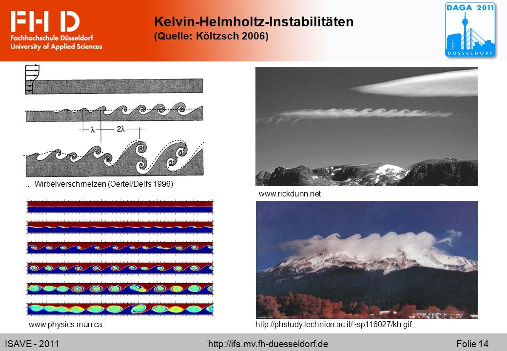 ISAVE - 2011 http://ifs.mv.fh-duesseldorf.de Folie 14 http://phstudy.technion.ac.il/~sp116027/kh.gif Kelvin-Helmholtz-Instabilitäten (Quelle: Költzsch 2006) www.physics.mun.ca www.rickdunn.net … Wirbelverschmelzen (Oertel/Delfs 1996)