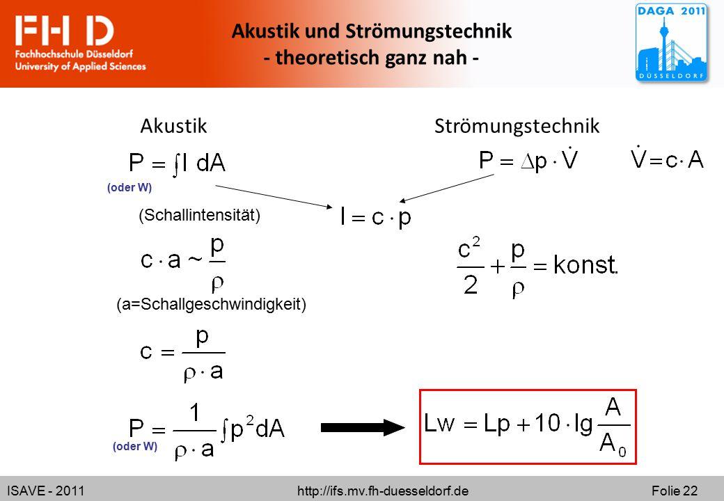 ISAVE - 2011 http://ifs.mv.fh-duesseldorf.de Folie 22 Akustik und Strömungstechnik - theoretisch ganz nah - Akustik Strömungstechnik (Schallintensität) (a=Schallgeschwindigkeit) (oder W)