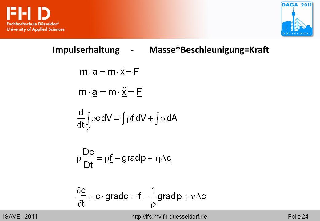 ISAVE - 2011 http://ifs.mv.fh-duesseldorf.de Folie 24 Impulserhaltung - Masse*Beschleunigung=Kraft