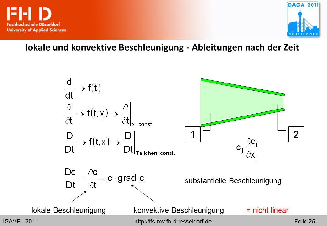 ISAVE - 2011 http://ifs.mv.fh-duesseldorf.de Folie 25 lokale und konvektive Beschleunigung - Ableitungen nach der Zeit lokale Beschleunigung konvektive Beschleunigung substantielle Beschleunigung = nicht linear 2 1