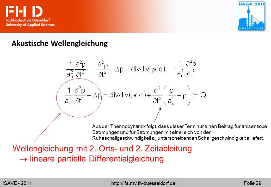 ISAVE - 2011 http://ifs.mv.fh-duesseldorf.de Folie 29 Akustische Wellengleichung Aus der Thermodynamik folgt, dass dieser Term nur einen Beitrag für a