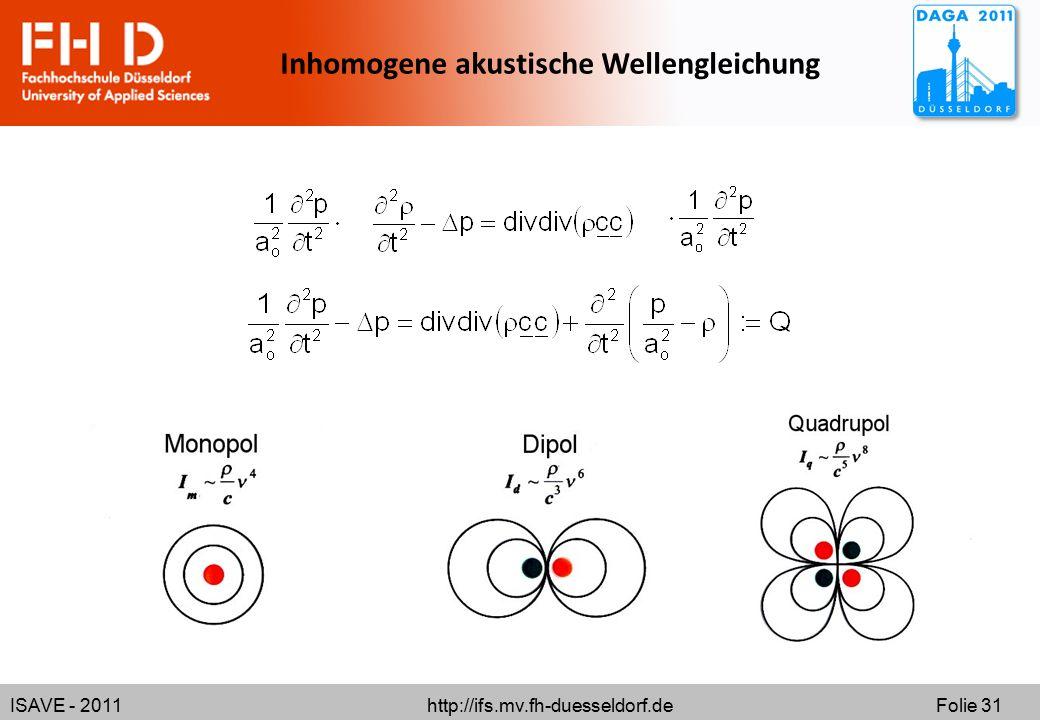 ISAVE - 2011 http://ifs.mv.fh-duesseldorf.de Folie 31 Inhomogene akustische Wellengleichung