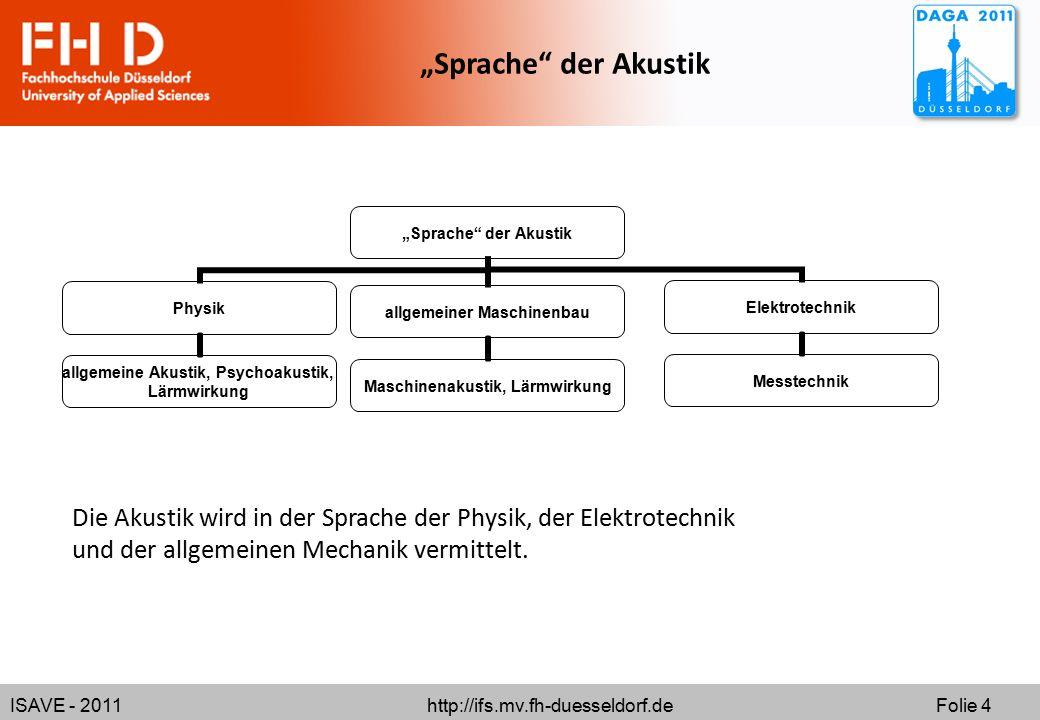 "ISAVE - 2011 http://ifs.mv.fh-duesseldorf.de Folie 4 ""Sprache"" der Akustik Physik allgemeine Akustik, Psychoakustik, Lärmwirkung Elektrotechnik Messte"