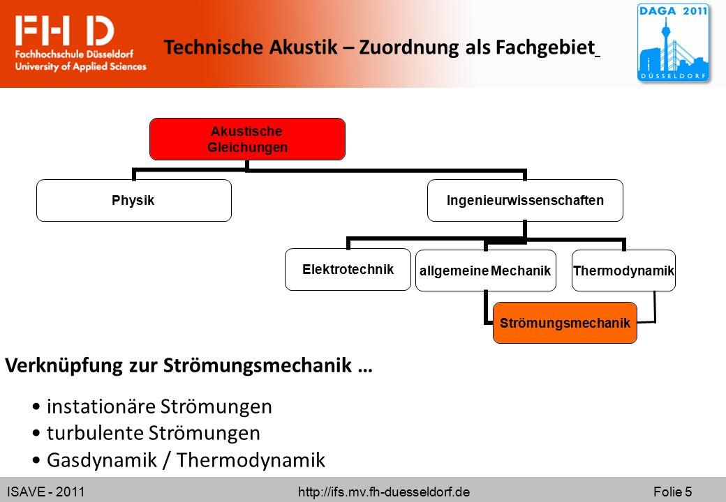 ISAVE - 2011 http://ifs.mv.fh-duesseldorf.de Folie 5 Technische Akustik – Zuordnung als Fachgebiet Verknüpfung zur Strömungsmechanik … instationäre Strömungen turbulente Strömungen Gasdynamik / Thermodynamik