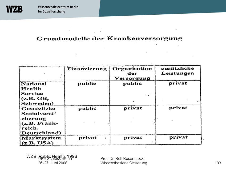 UPH Schloss Hofen 26./27. Juni 2008 Prof. Dr. Rolf Rosenbrock Wissensbasierte Steuerung103 WZB, Public Health, 1996