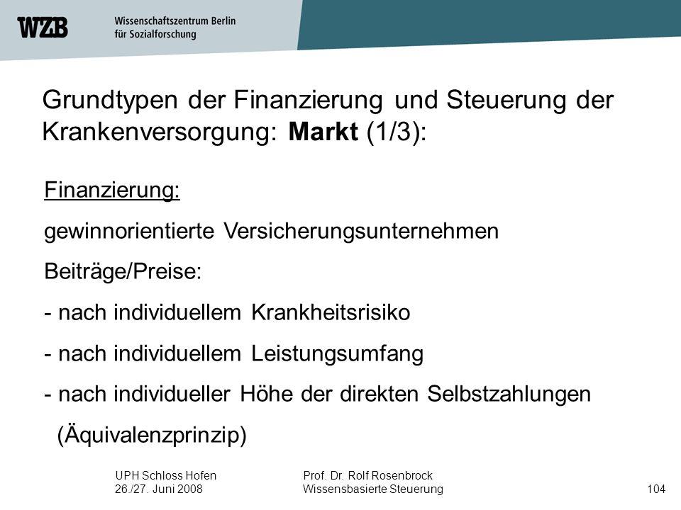 UPH Schloss Hofen 26./27. Juni 2008 Prof. Dr. Rolf Rosenbrock Wissensbasierte Steuerung104 Grundtypen der Finanzierung und Steuerung der Krankenversor