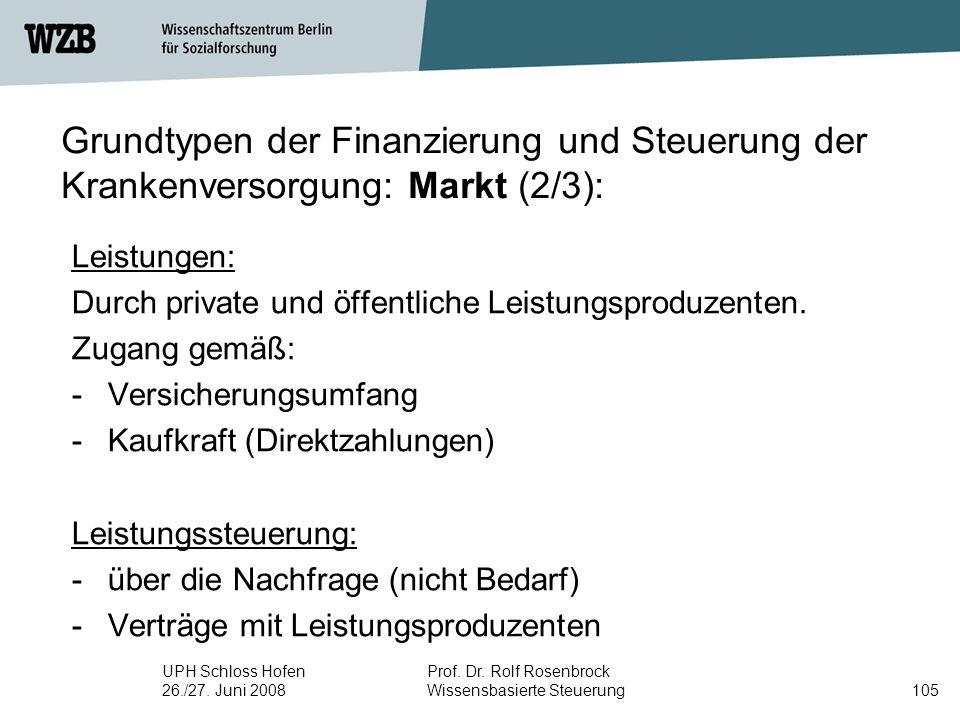 UPH Schloss Hofen 26./27. Juni 2008 Prof. Dr. Rolf Rosenbrock Wissensbasierte Steuerung105 Grundtypen der Finanzierung und Steuerung der Krankenversor