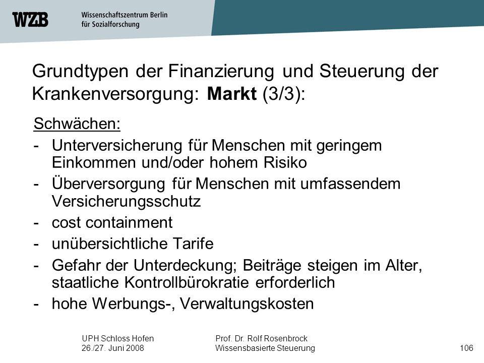 UPH Schloss Hofen 26./27. Juni 2008 Prof. Dr. Rolf Rosenbrock Wissensbasierte Steuerung106 Grundtypen der Finanzierung und Steuerung der Krankenversor