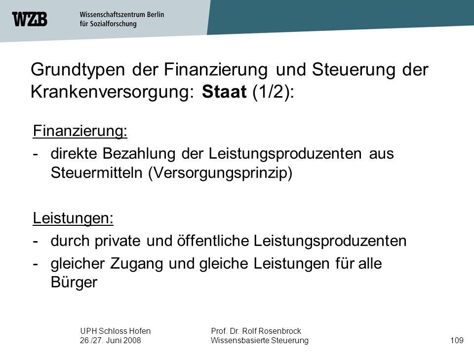 UPH Schloss Hofen 26./27. Juni 2008 Prof. Dr. Rolf Rosenbrock Wissensbasierte Steuerung109 Grundtypen der Finanzierung und Steuerung der Krankenversor