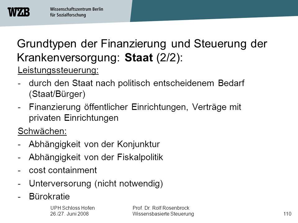 UPH Schloss Hofen 26./27. Juni 2008 Prof. Dr. Rolf Rosenbrock Wissensbasierte Steuerung110 Grundtypen der Finanzierung und Steuerung der Krankenversor