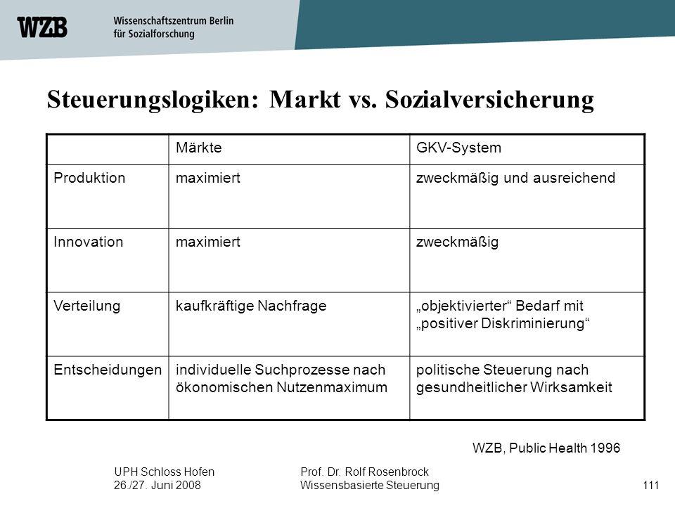 UPH Schloss Hofen 26./27. Juni 2008 Prof. Dr. Rolf Rosenbrock Wissensbasierte Steuerung111 Steuerungslogiken: Markt vs. Sozialversicherung MärkteGKV-S