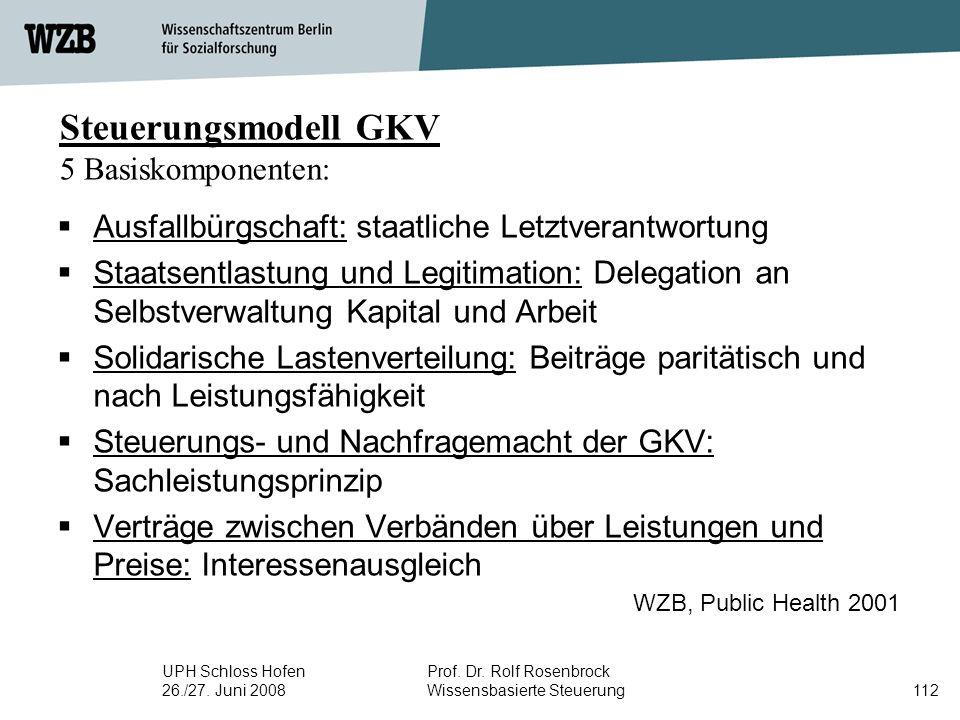 UPH Schloss Hofen 26./27. Juni 2008 Prof. Dr. Rolf Rosenbrock Wissensbasierte Steuerung112 Steuerungsmodell GKV 5 Basiskomponenten:  Ausfallbürgschaf