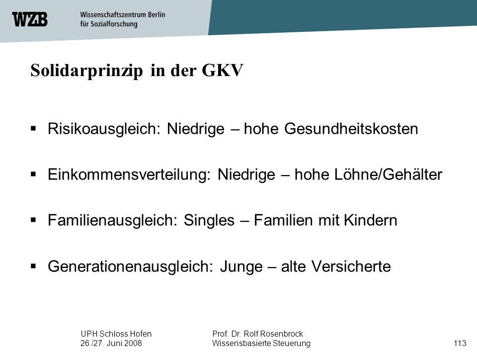 UPH Schloss Hofen 26./27. Juni 2008 Prof. Dr. Rolf Rosenbrock Wissensbasierte Steuerung113 Solidarprinzip in der GKV  Risikoausgleich: Niedrige – hoh