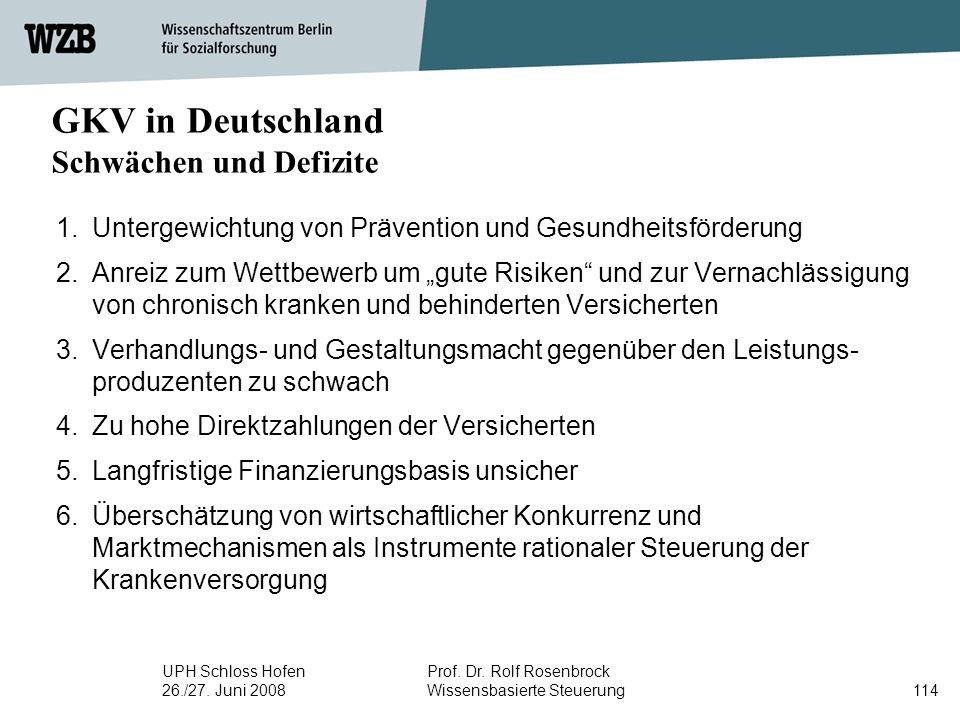 UPH Schloss Hofen 26./27. Juni 2008 Prof. Dr. Rolf Rosenbrock Wissensbasierte Steuerung114 GKV in Deutschland Schwächen und Defizite 1.Untergewichtung