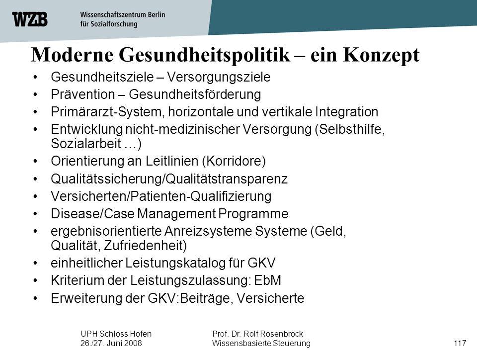 UPH Schloss Hofen 26./27. Juni 2008 Prof. Dr. Rolf Rosenbrock Wissensbasierte Steuerung117 Moderne Gesundheitspolitik – ein Konzept Gesundheitsziele –