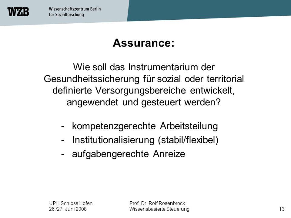 UPH Schloss Hofen 26./27. Juni 2008 Prof. Dr. Rolf Rosenbrock Wissensbasierte Steuerung13 Assurance: Wie soll das Instrumentarium der Gesundheitssiche