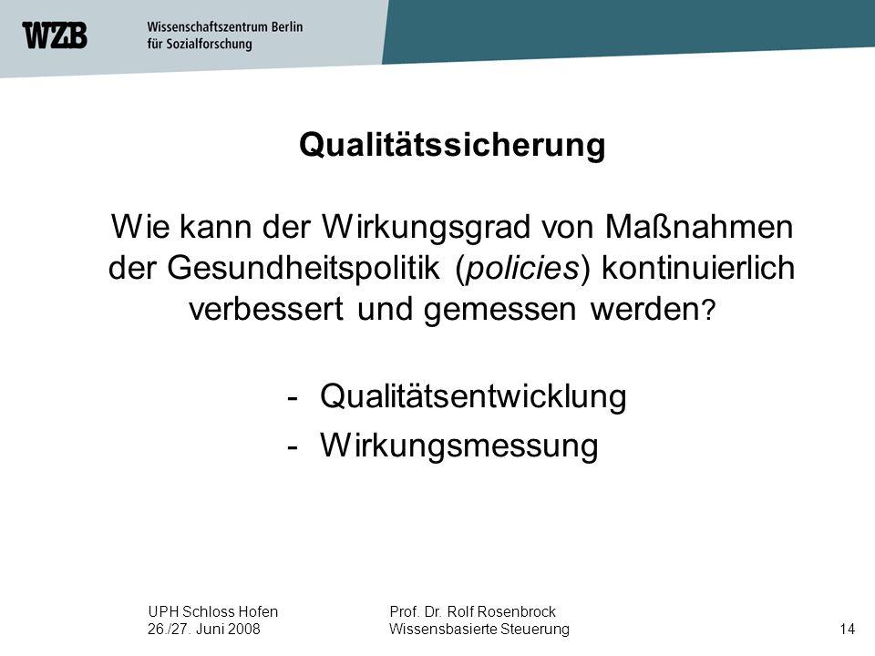 UPH Schloss Hofen 26./27. Juni 2008 Prof. Dr. Rolf Rosenbrock Wissensbasierte Steuerung14 Qualitätssicherung Wie kann der Wirkungsgrad von Maßnahmen d