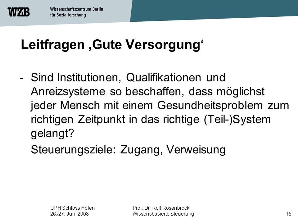 UPH Schloss Hofen 26./27. Juni 2008 Prof. Dr. Rolf Rosenbrock Wissensbasierte Steuerung15 Leitfragen 'Gute Versorgung' -Sind Institutionen, Qualifikat