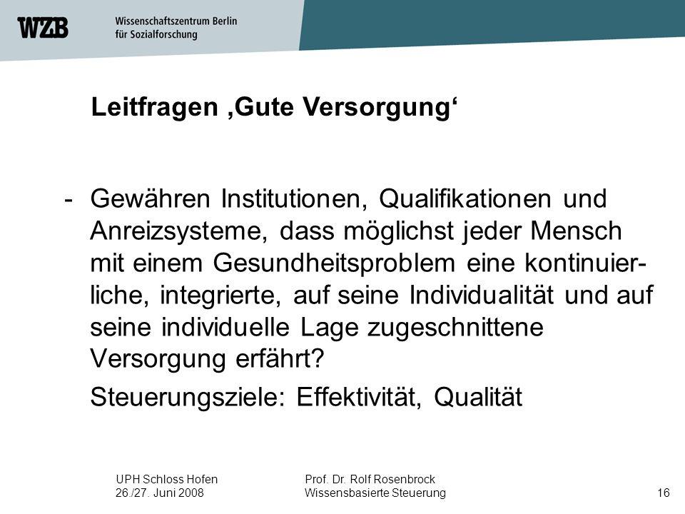 UPH Schloss Hofen 26./27. Juni 2008 Prof. Dr. Rolf Rosenbrock Wissensbasierte Steuerung16 -Gewähren Institutionen, Qualifikationen und Anreizsysteme,