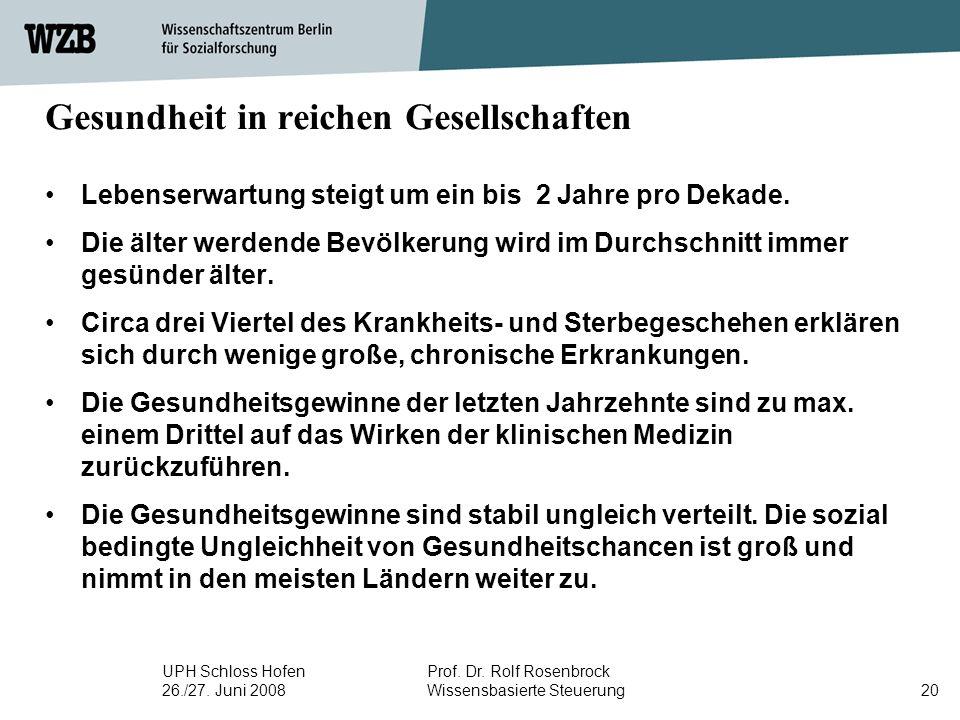 UPH Schloss Hofen 26./27. Juni 2008 Prof. Dr. Rolf Rosenbrock Wissensbasierte Steuerung20 Gesundheit in reichen Gesellschaften Lebenserwartung steigt