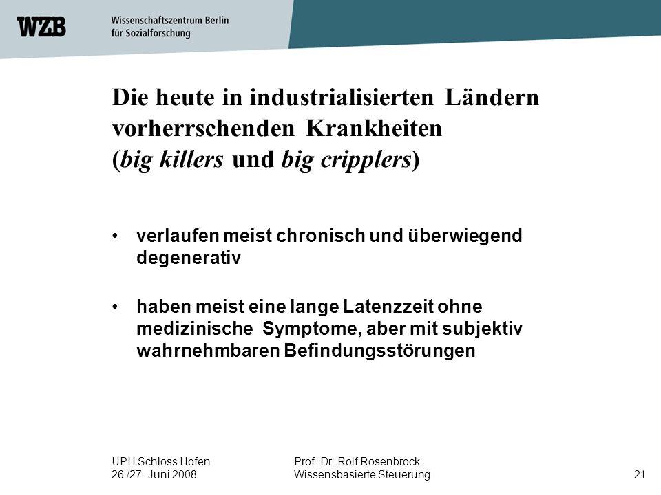 UPH Schloss Hofen 26./27. Juni 2008 Prof. Dr. Rolf Rosenbrock Wissensbasierte Steuerung21 Die heute in industrialisierten Ländern vorherrschenden Kran