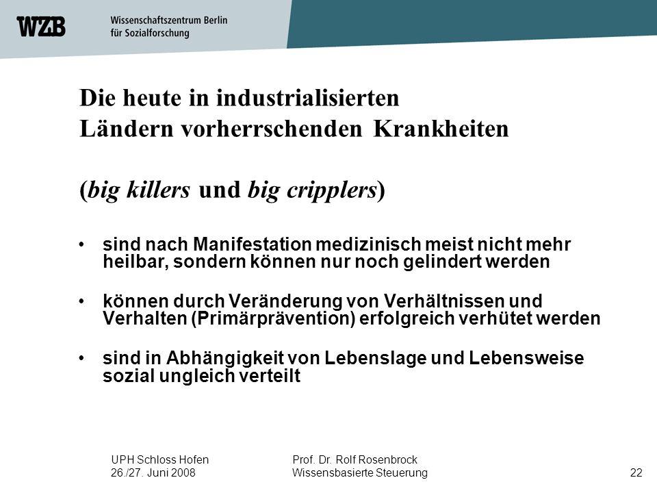 UPH Schloss Hofen 26./27. Juni 2008 Prof. Dr. Rolf Rosenbrock Wissensbasierte Steuerung22 Die heute in industrialisierten Ländern vorherrschenden Kran