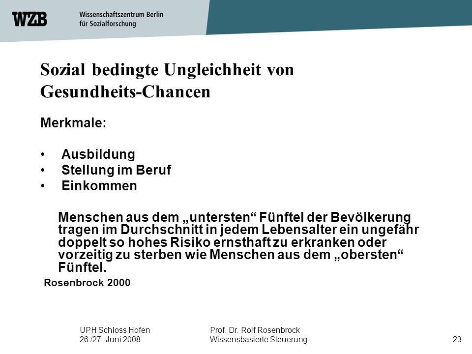 UPH Schloss Hofen 26./27. Juni 2008 Prof. Dr. Rolf Rosenbrock Wissensbasierte Steuerung23 Sozial bedingte Ungleichheit von Gesundheits-Chancen Merkmal