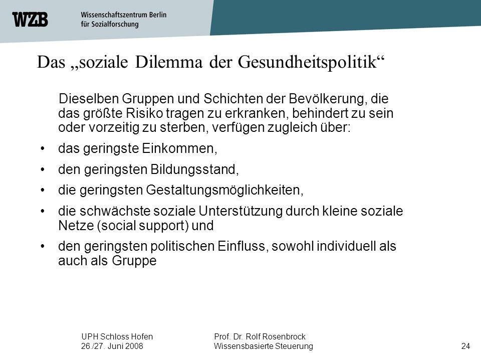 """UPH Schloss Hofen 26./27. Juni 2008 Prof. Dr. Rolf Rosenbrock Wissensbasierte Steuerung24 Das """"soziale Dilemma der Gesundheitspolitik"""" Dieselben Grupp"""