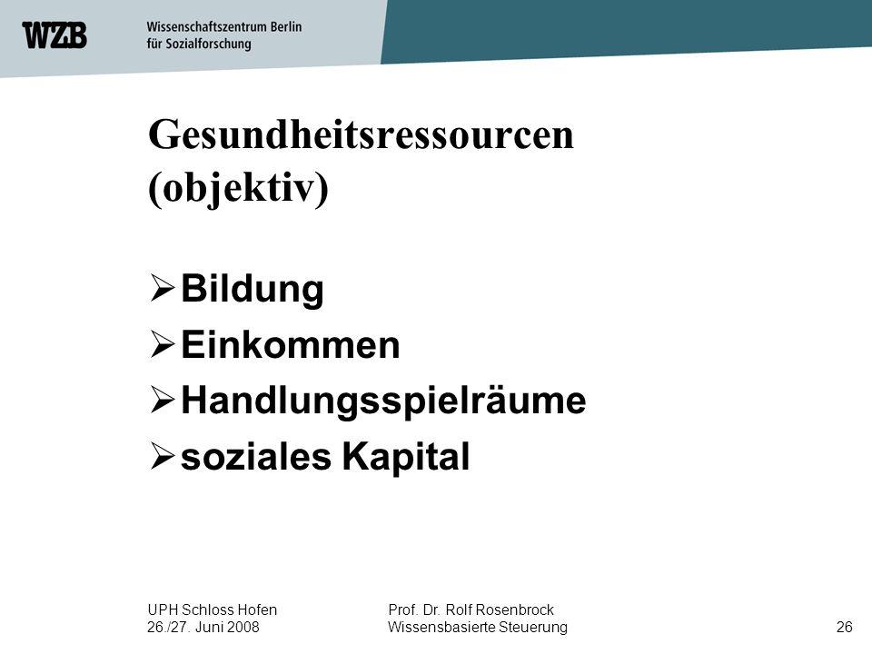 UPH Schloss Hofen 26./27. Juni 2008 Prof. Dr. Rolf Rosenbrock Wissensbasierte Steuerung26 Gesundheitsressourcen (objektiv)  Bildung  Einkommen  Han
