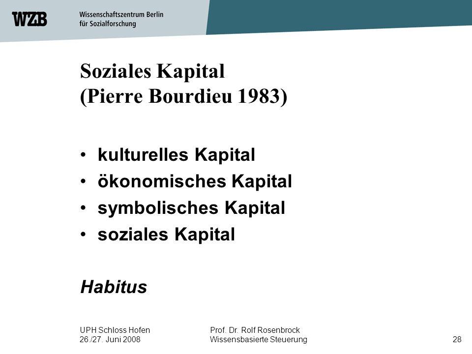 UPH Schloss Hofen 26./27. Juni 2008 Prof. Dr. Rolf Rosenbrock Wissensbasierte Steuerung28 Soziales Kapital (Pierre Bourdieu 1983) kulturelles Kapital