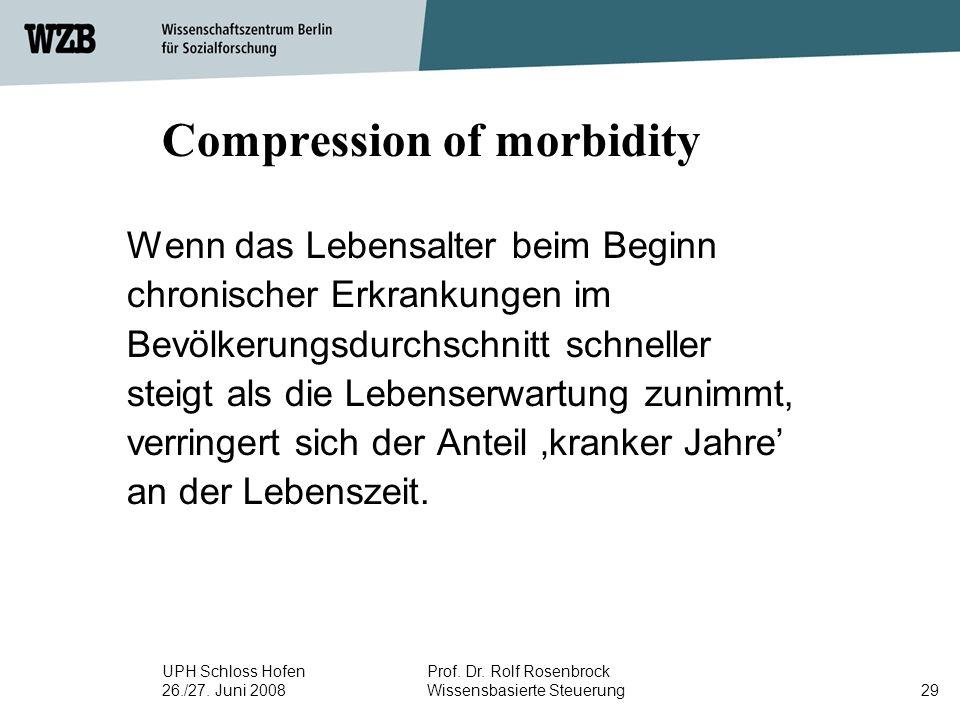 UPH Schloss Hofen 26./27. Juni 2008 Prof. Dr. Rolf Rosenbrock Wissensbasierte Steuerung29 Compression of morbidity Wenn das Lebensalter beim Beginn ch