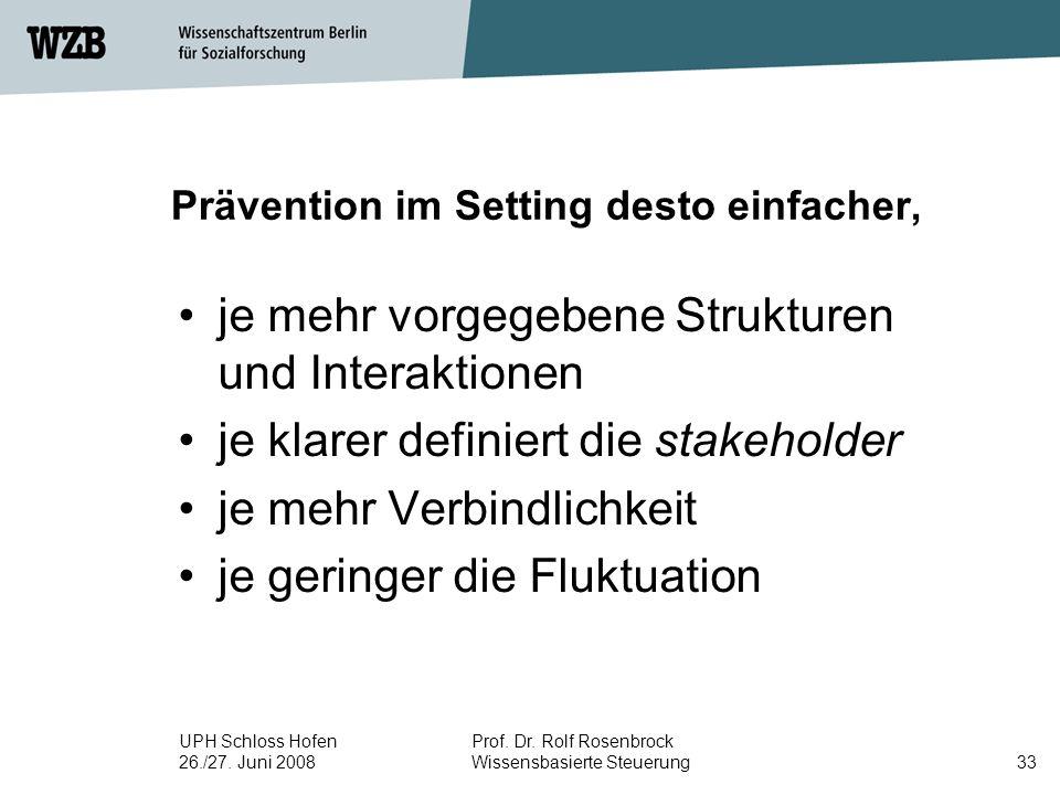 UPH Schloss Hofen 26./27. Juni 2008 Prof. Dr. Rolf Rosenbrock Wissensbasierte Steuerung33 Prävention im Setting desto einfacher, je mehr vorgegebene S