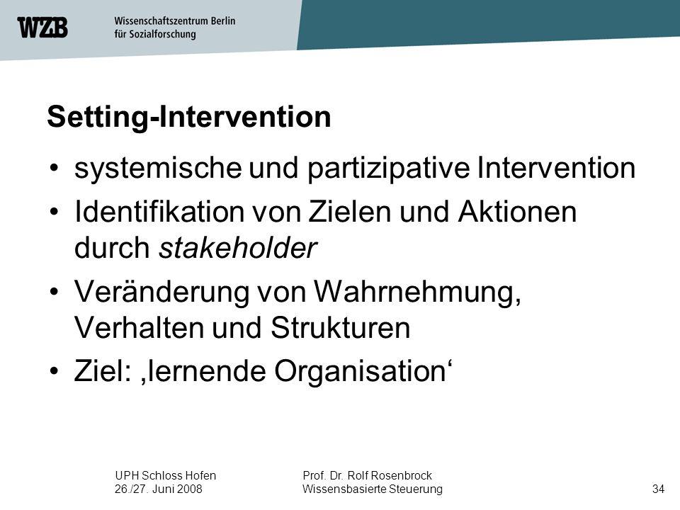 UPH Schloss Hofen 26./27. Juni 2008 Prof. Dr. Rolf Rosenbrock Wissensbasierte Steuerung34 Setting-Intervention systemische und partizipative Intervent