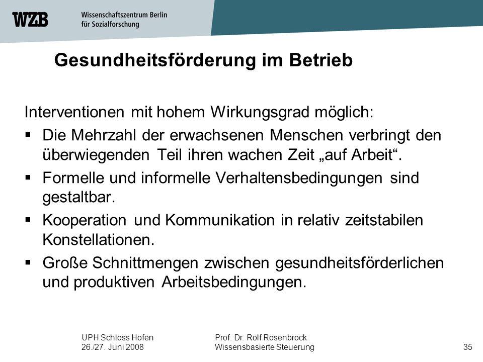 UPH Schloss Hofen 26./27. Juni 2008 Prof. Dr. Rolf Rosenbrock Wissensbasierte Steuerung35 Gesundheitsförderung im Betrieb Interventionen mit hohem Wir