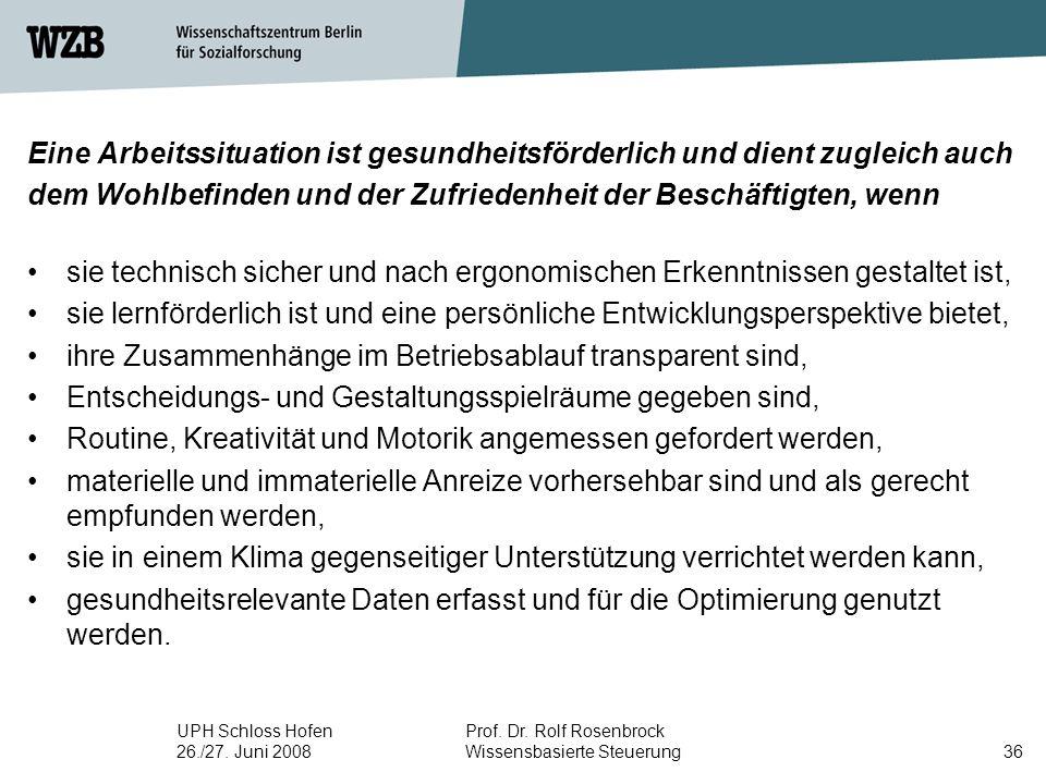 UPH Schloss Hofen 26./27. Juni 2008 Prof. Dr. Rolf Rosenbrock Wissensbasierte Steuerung36 Eine Arbeitssituation ist gesundheitsförderlich und dient zu