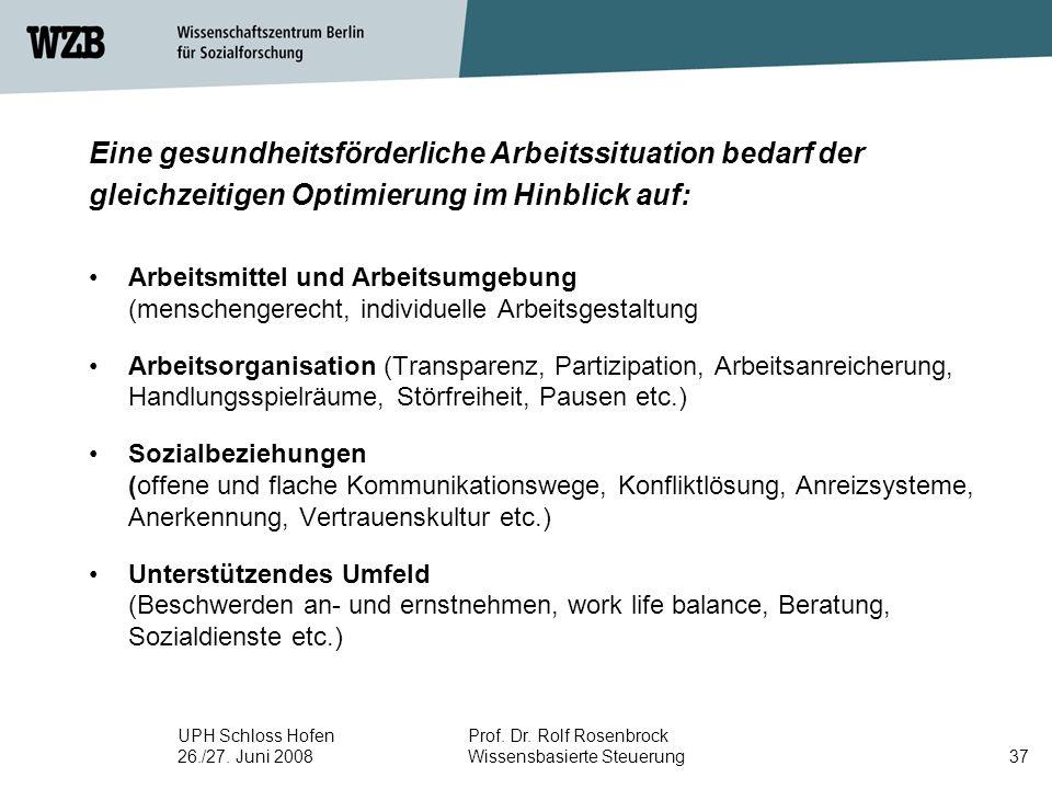 UPH Schloss Hofen 26./27. Juni 2008 Prof. Dr. Rolf Rosenbrock Wissensbasierte Steuerung37 Eine gesundheitsförderliche Arbeitssituation bedarf der glei
