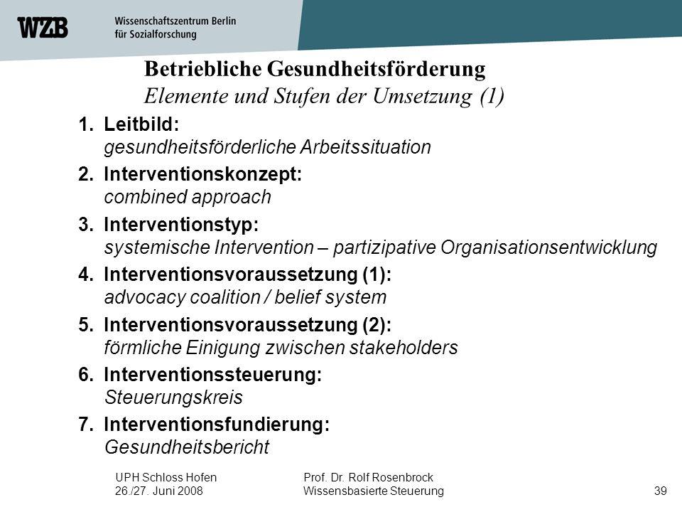 UPH Schloss Hofen 26./27. Juni 2008 Prof. Dr. Rolf Rosenbrock Wissensbasierte Steuerung39 Betriebliche Gesundheitsförderung Elemente und Stufen der Um
