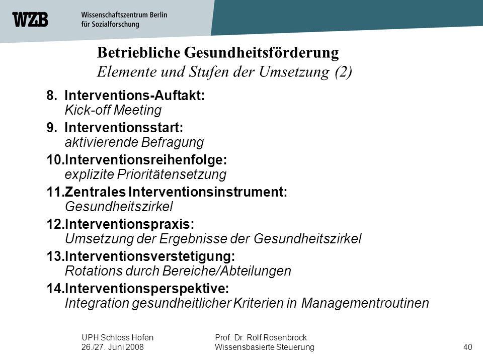 UPH Schloss Hofen 26./27. Juni 2008 Prof. Dr. Rolf Rosenbrock Wissensbasierte Steuerung40 Betriebliche Gesundheitsförderung Elemente und Stufen der Um