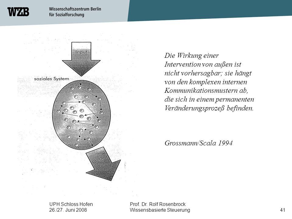 UPH Schloss Hofen 26./27. Juni 2008 Prof. Dr. Rolf Rosenbrock Wissensbasierte Steuerung41 Die Wirkung einer Intervention von außen ist nicht vorhersag