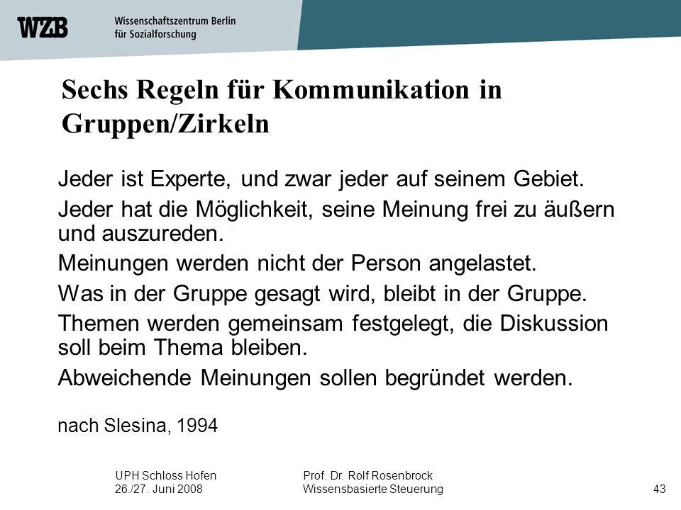 UPH Schloss Hofen 26./27. Juni 2008 Prof. Dr. Rolf Rosenbrock Wissensbasierte Steuerung43 Sechs Regeln für Kommunikation in Gruppen/Zirkeln Jeder ist