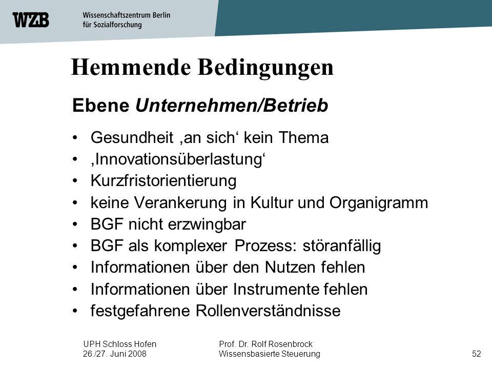 UPH Schloss Hofen 26./27. Juni 2008 Prof. Dr. Rolf Rosenbrock Wissensbasierte Steuerung52 Hemmende Bedingungen Ebene Unternehmen/Betrieb Gesundheit,an